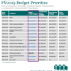 CHAPA Budget Priorities in Final FY2019 State Budget