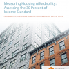 Measuring Housing Affordability